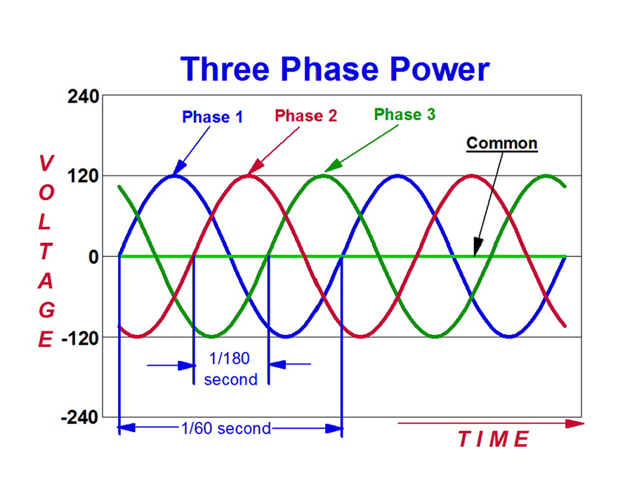 ac 3 phase 220v wiring diagram