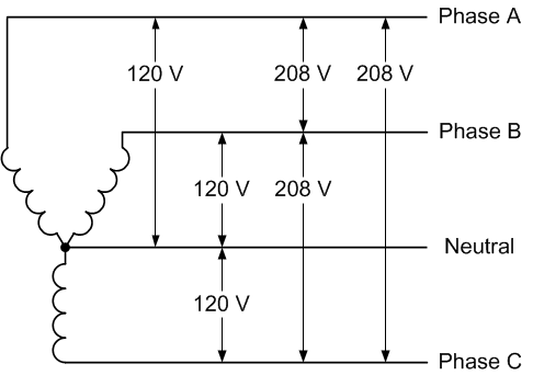 [SCHEMATICS_4JK]  208 Volts Is a Weird Voltage. Where Did It Come From? | Thermal Corporation | 208 Volt Plug Wiring Diagram |  | Thermal Corporation