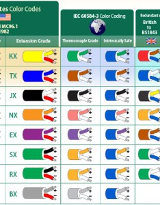 Thermocouple color codes by country also coding rh thermocoupleinfo