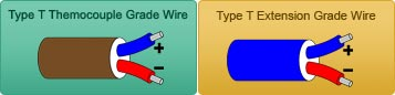 Type T Thermocouple (Copper/Constantan)