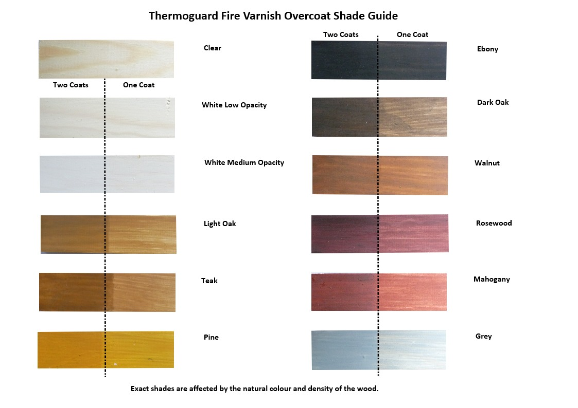 BS & RAL Colours & Woodstains Charts - Thermoguard UK