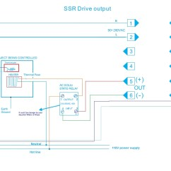 Pid Temperature Controller Kit Wiring Diagram Schema For Hospital Management System Programmable Ramp Soak Dual Digital