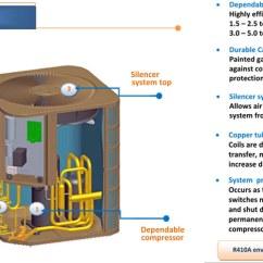 Trane Wiring Diagrams Diagram For Bathroom Fan 5 Ton Central Air Conditioner - 60000 Btu Ac System