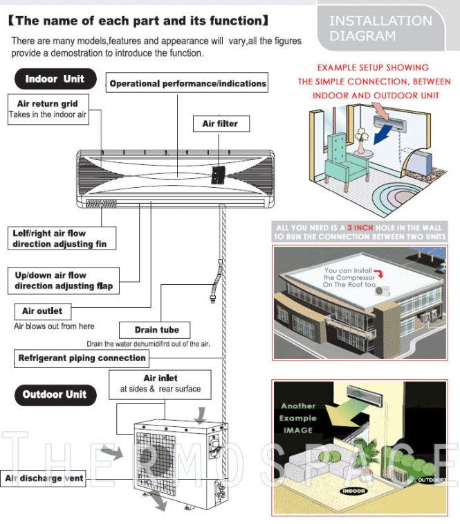 mitsubishi split system wiring diagram wiring diagram electrical wiring diagrams for air conditioning systems part two
