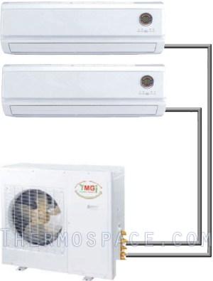 36000 BTU DUAL ZONE Mini Ductless Split Air Conditioner