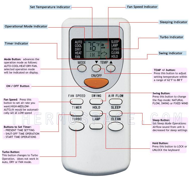 wiring diagram ac split daikin inverter 2004 club car 48 volt 24000 btu ductless air conditioner 16 seer remote control features