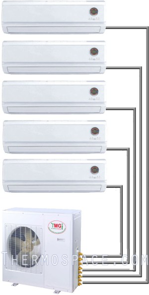 60000 BTU Ductless air conditioner  heat pump : 12000 x 5