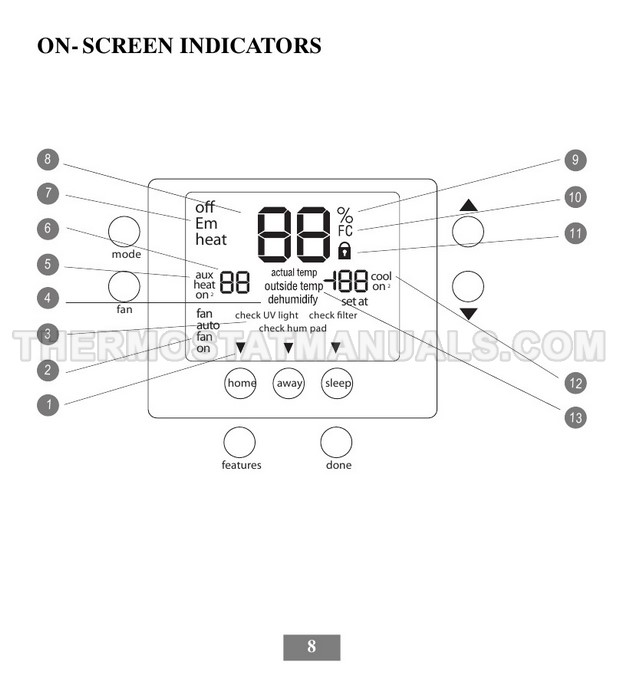 Carrier TP-NAC01-A Thermostat Owner's Manual