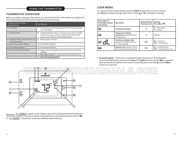 Emerson 1F83H-21NP Installation and Operating Instructions