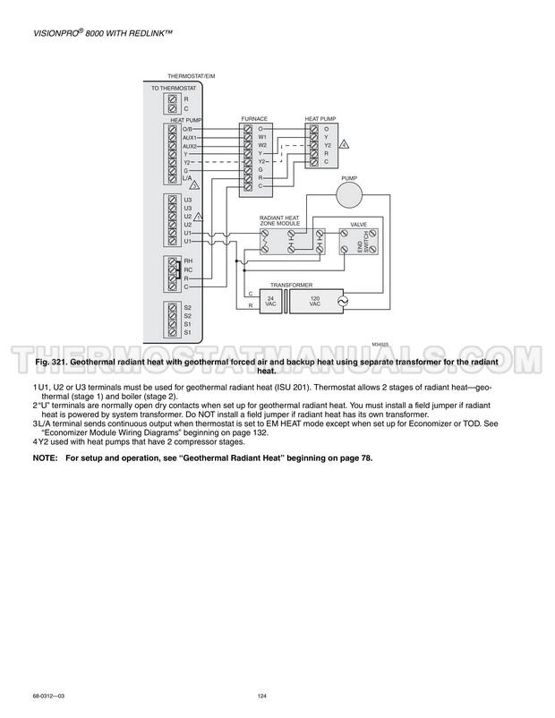 Honeywell TH8321R VisionPro 8000 Series Product Data