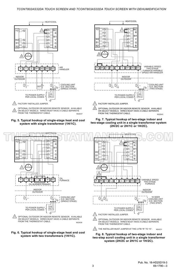 Trane TCONT803AS32DA Installation Instructions