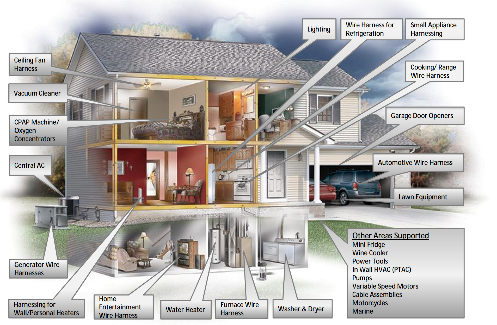 hight resolution of house cutaway