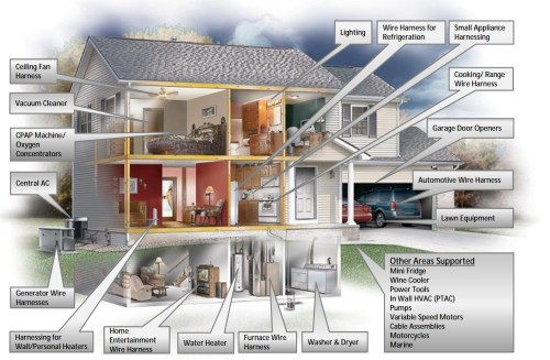 small resolution of house cutaway
