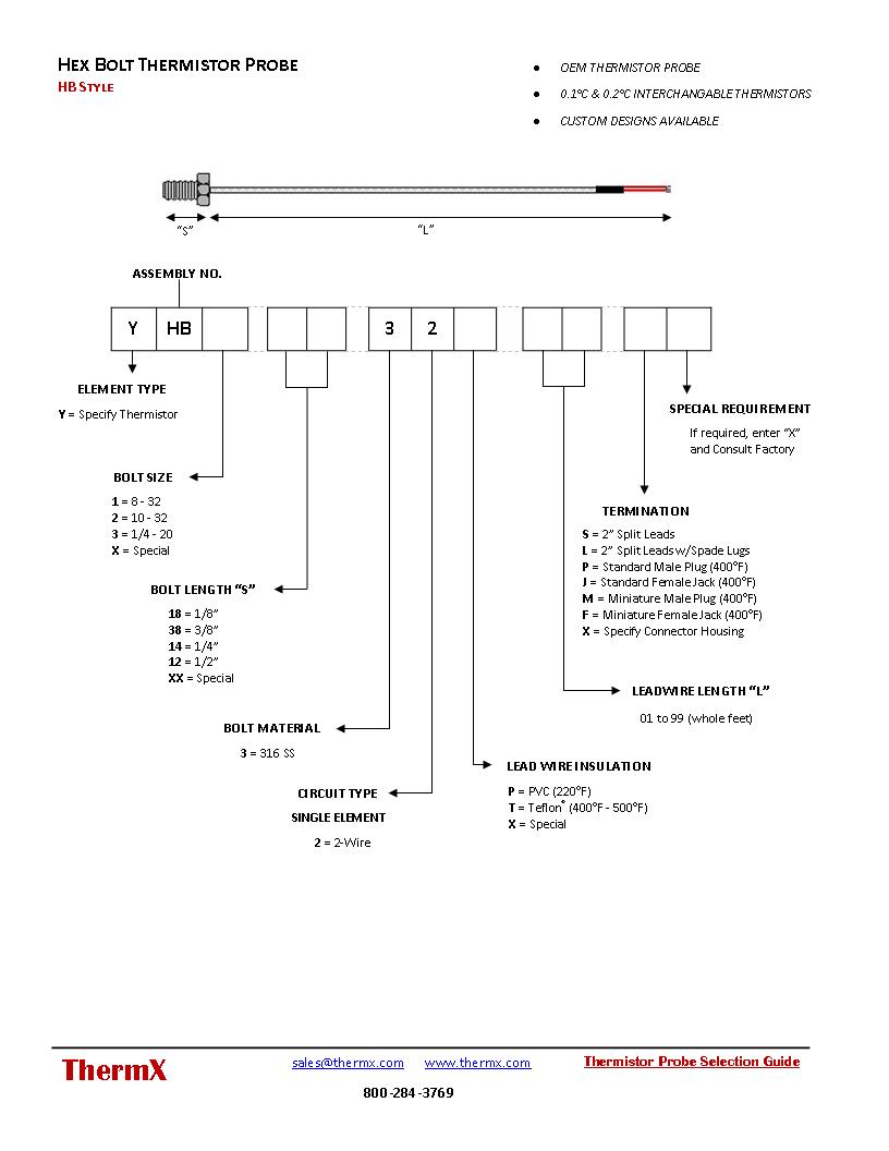 medium resolution of hex bolt diagram