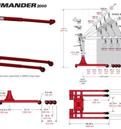1 ton cm chain hoist wiring diagram 1 ton cm chain fall wiring diagram elsalvadorla cm [ 1200 x 880 Pixel ]