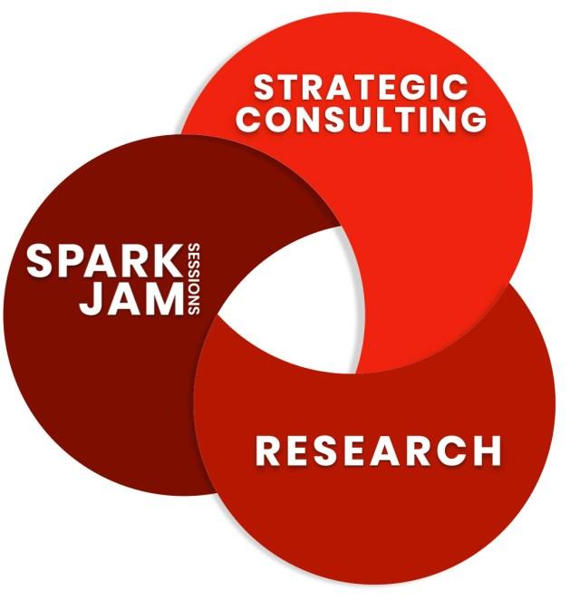 company, organization, planning, plan, mid-market, business plan, company strategy