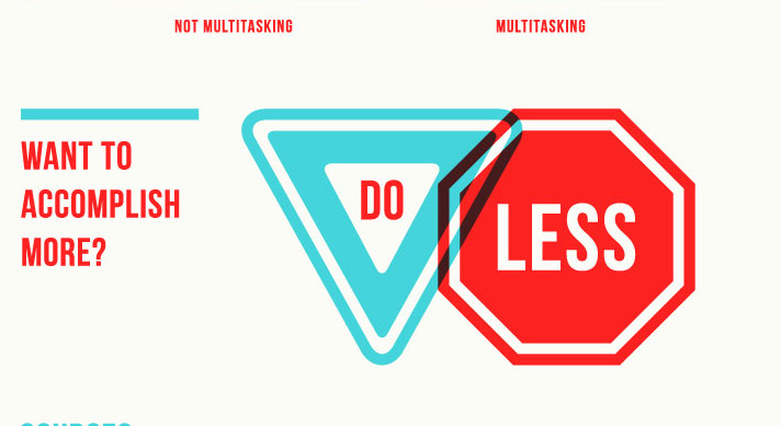 Multitasking and online learning don't mix