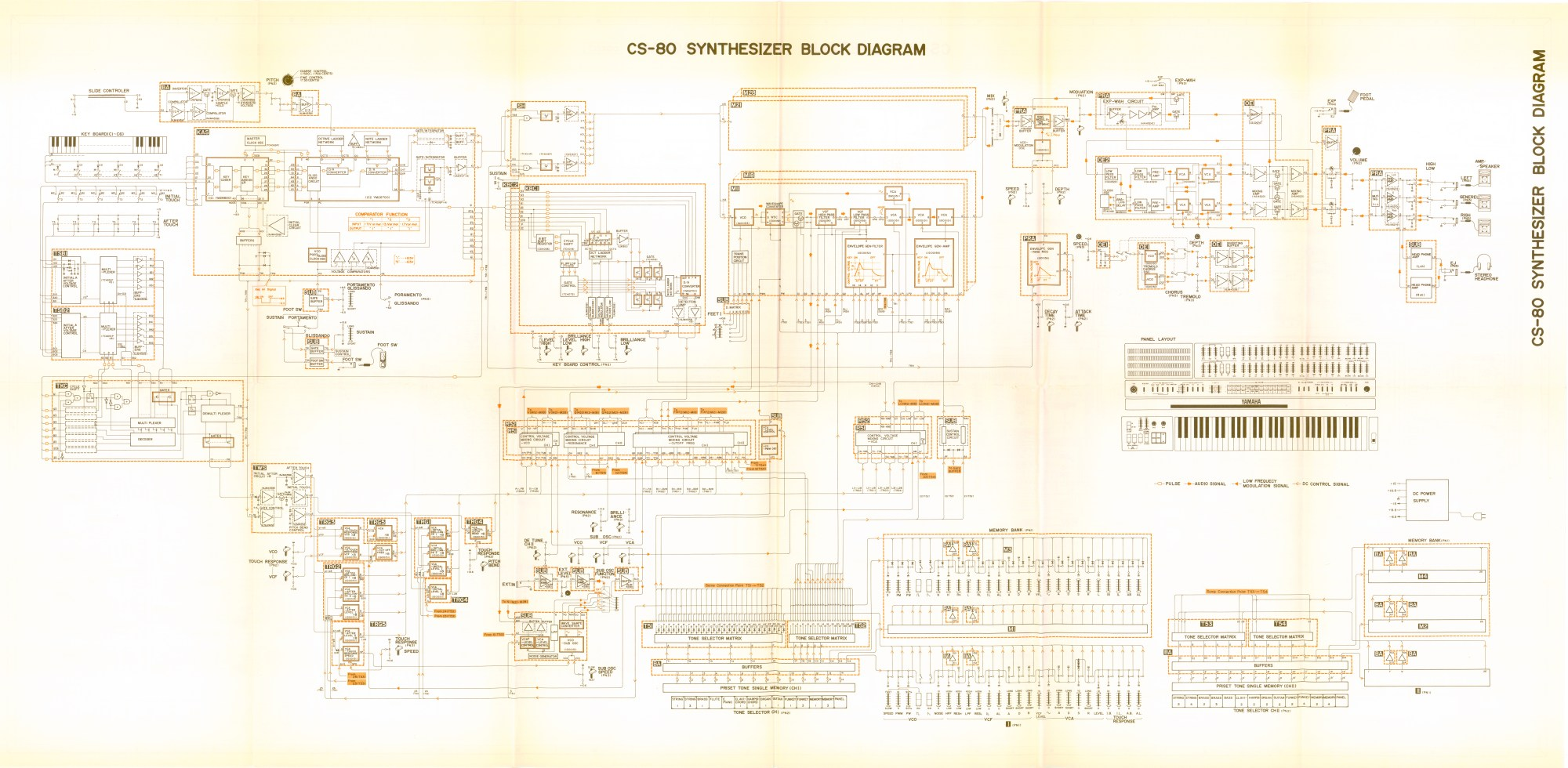 hight resolution of big foldout overall block diagram