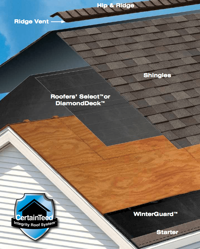 Shingle Roofing  CertainTeed Integrity Roof System