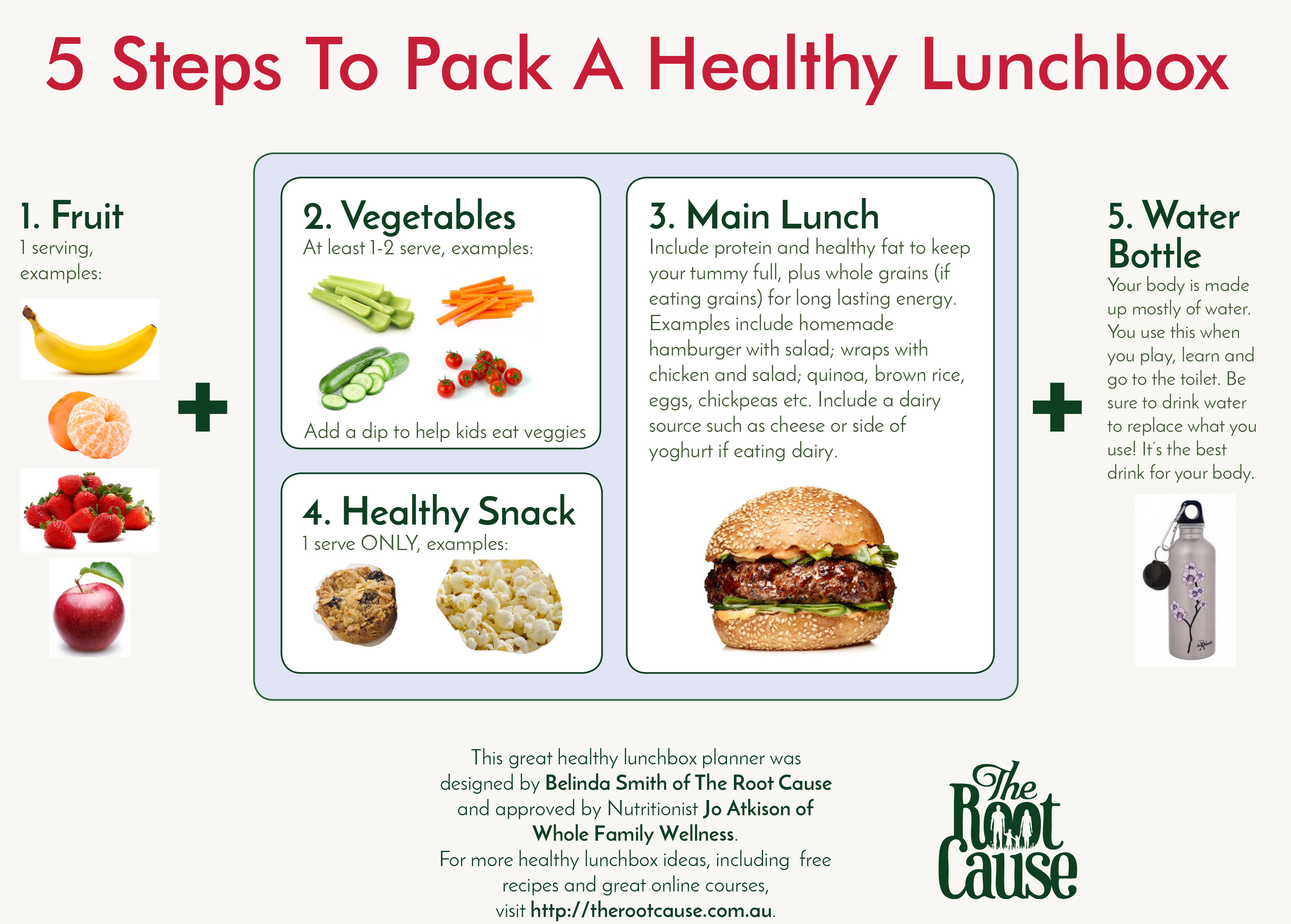 5 Steps To Pack A Healthy Lunchbox