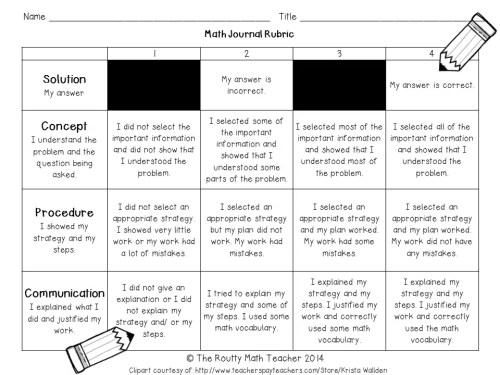 math-journal-rubric