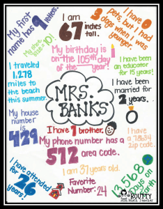 Easy Student Products to Show-off Your New Class at Open House