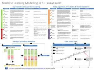 Machine Learning Modelling In R Cheat Sheet R Bloggers