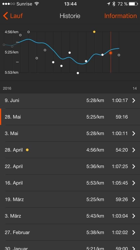 Review performances of similar runs in the Strava iOS App