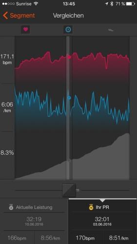 Comparing runs on the same segment in the Strava iOS App