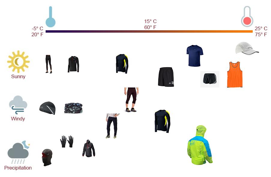 clothes_final