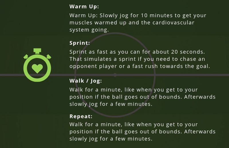 The basic structure of the soccer run workout