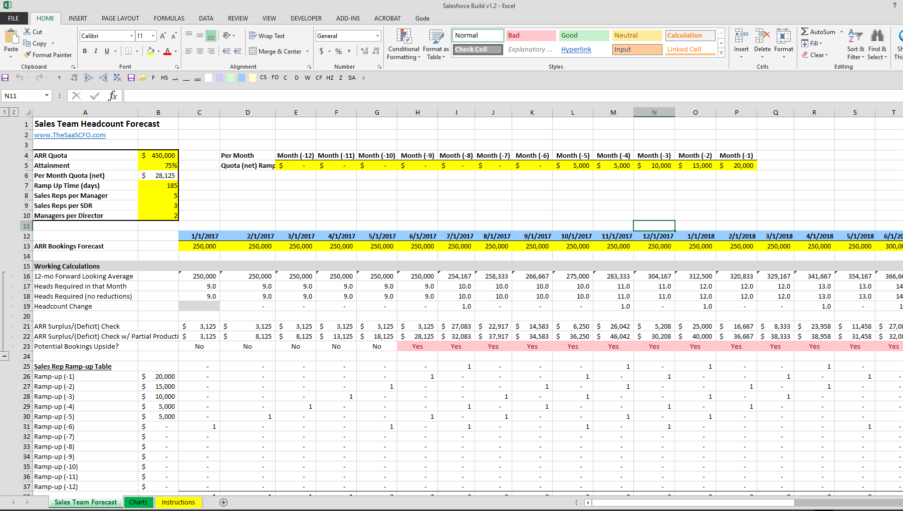sales forecast spreadsheet example