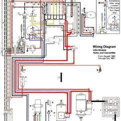 Types Of Electrical Wiring Diagrams Old Honeywell Room Thermostat Diagram Car For Dummies 18 6 Stromoeko De Thesamba Com Type 1 Rh Basic Symbols