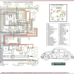 1970 Beetle Wiring Diagram Fender 5 Way Switch Vw Bug 12 9 Kenmo Lp De 70 Schematic Today Rh 13 16 Rassekaninchenzucht Lange Ignition