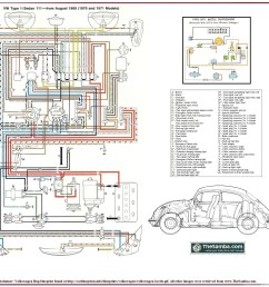 69 vw beetle wiring diagram books of wiring diagram u2022 rh peachykeenxo co 1998 volkswagen beetle [ 1920 x 1736 Pixel ]