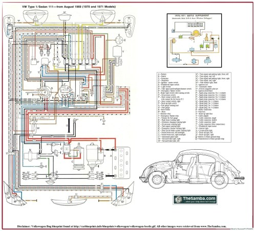 small resolution of 69 vw beetle wiring diagram books of wiring diagram u2022 rh peachykeenxo co 1998 volkswagen beetle
