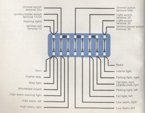 wiring diagram turn signal relay plate tectonics worksheet thesamba com type 1 diagrams with inset for 12v