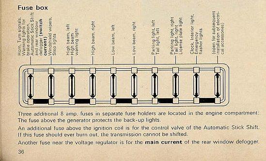 1974 vw bus wiring diagram gmc stereo thesamba.com :: karmann ghia diagrams