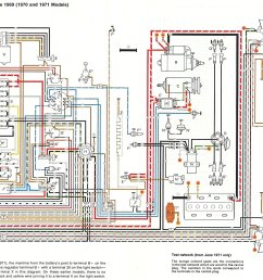 thesamba com karmann ghia wiring diagrams vw bus wiring diagram vw 1971 fuse diagram [ 2170 x 1330 Pixel ]