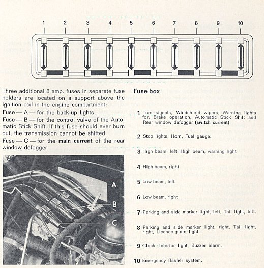 1974 vw bus wiring diagram husqvarna chainsaw fuel line thesamba.com :: karmann ghia diagrams