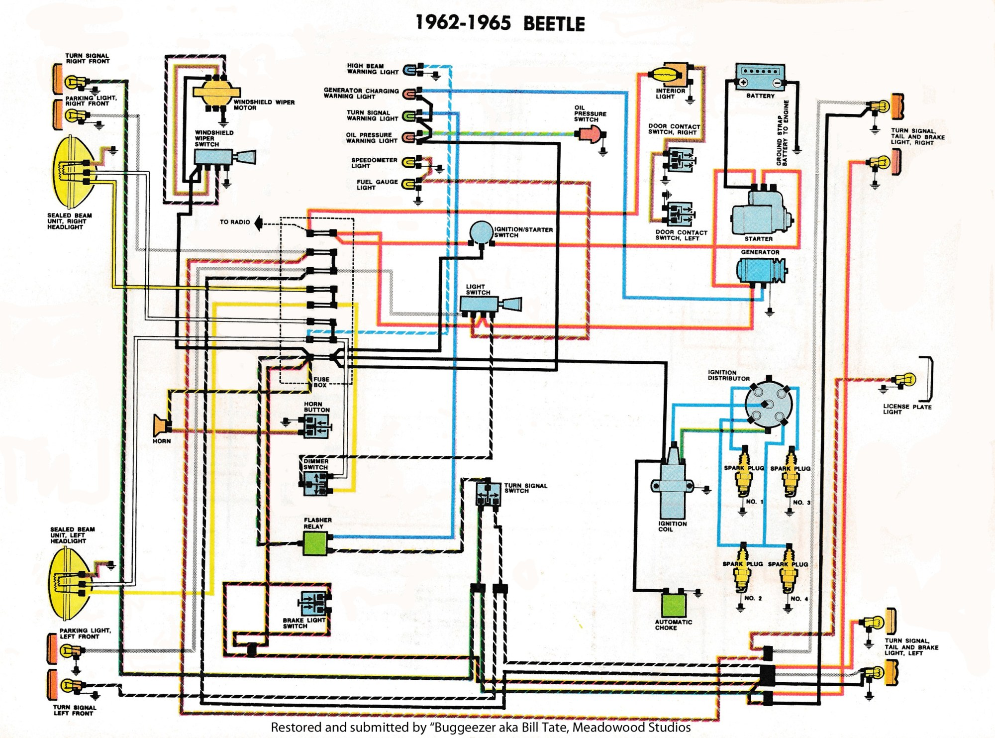 hight resolution of thesamba com type 1 wiring diagrams mix 1969 vw beetle turn signal wiring diagram 2