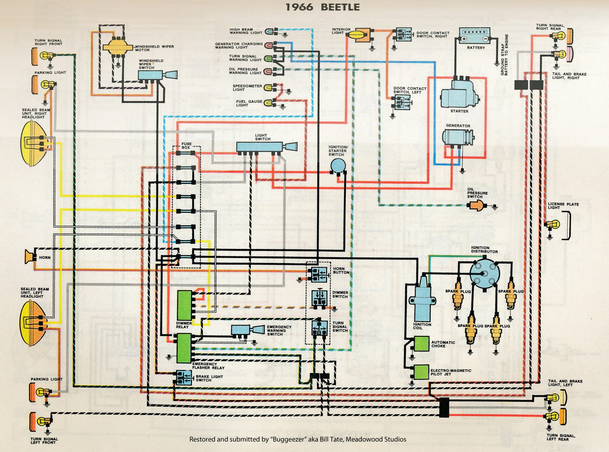 hight resolution of 1966 vw bug wiring wiring diagram schematics 1965 vw bug wiring schematic 1966 vw wiring diagram