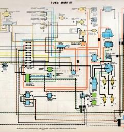 1970 vw beetle fuse box diagram 1970 vw beetle wiring diagram 1970 vw beetle engine diagram [ 3104 x 2317 Pixel ]
