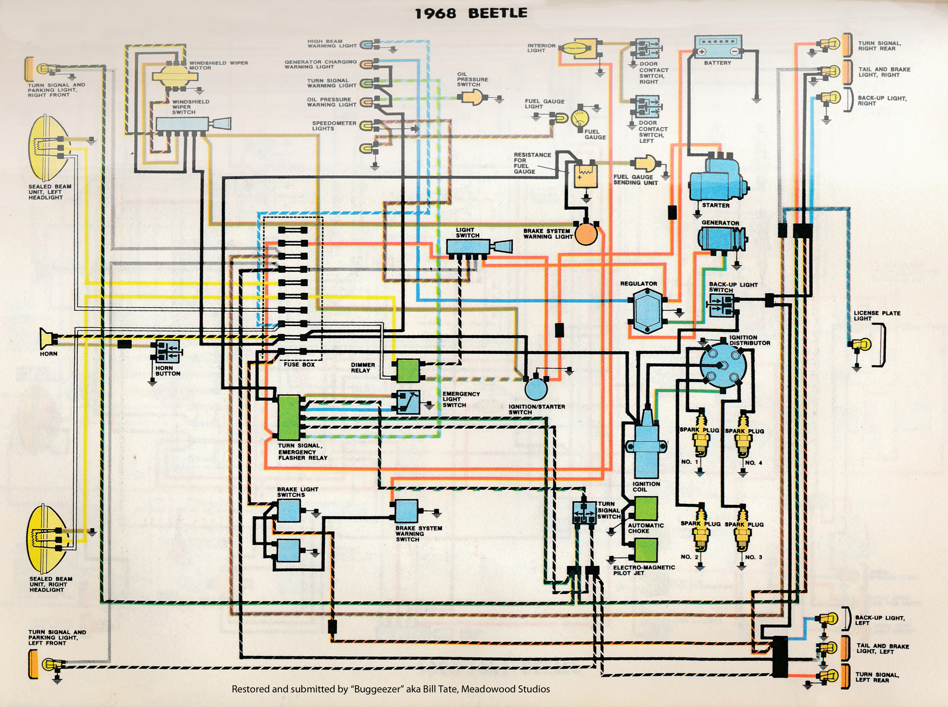 1970 beetle wiring diagram 2000 international 4900 info from