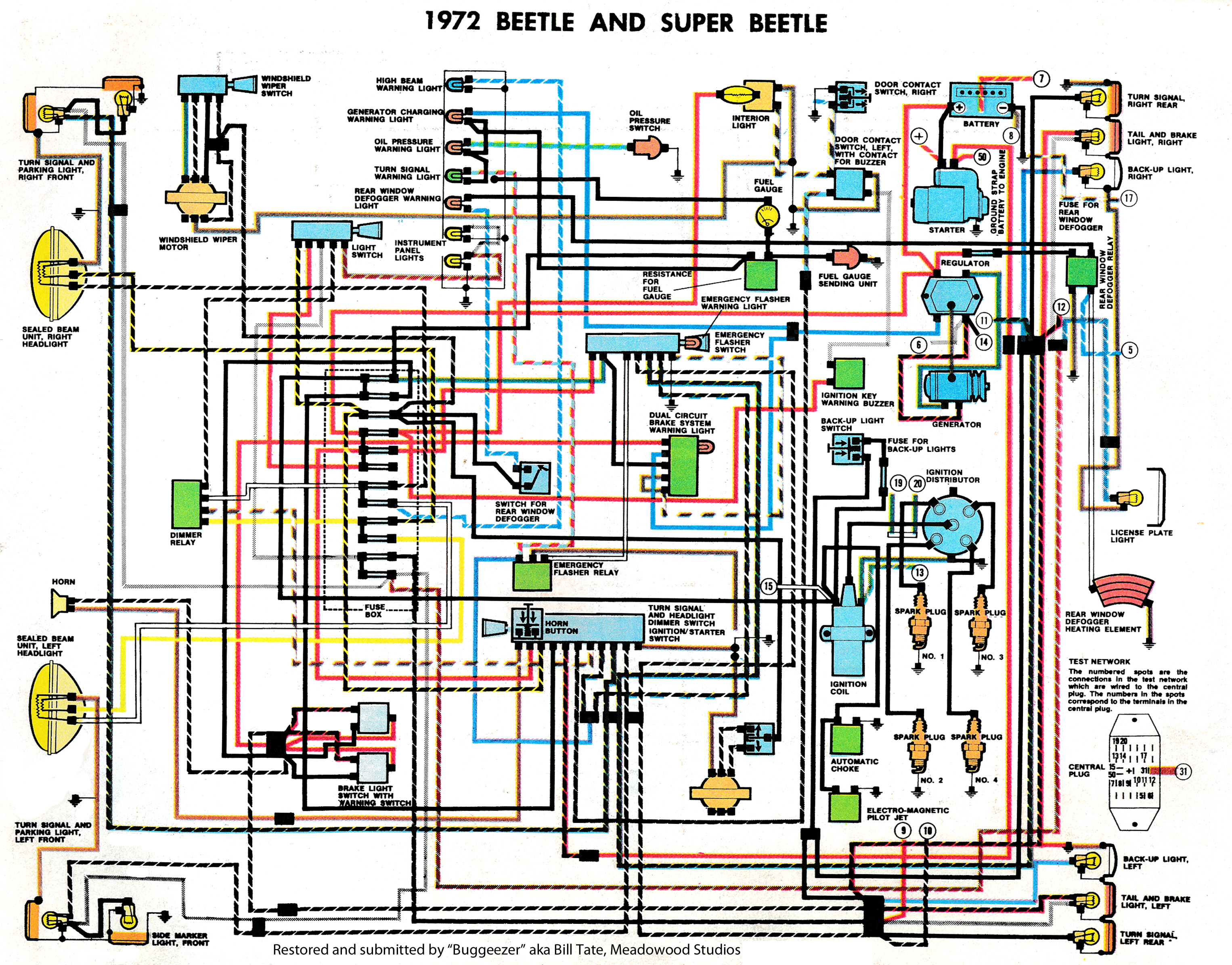 1974 vw bus wiring diagram of skull superior view anatomy super beetle 32