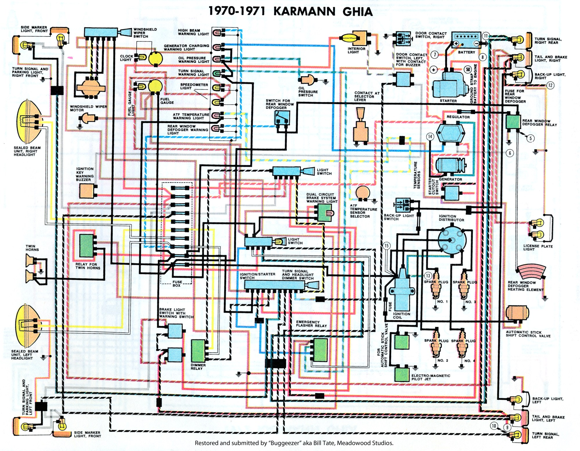 hight resolution of coil wiring diagram for 1970 volkswagen schematic diagramthesamba com karmann ghia wiring diagrams wiring diagram for