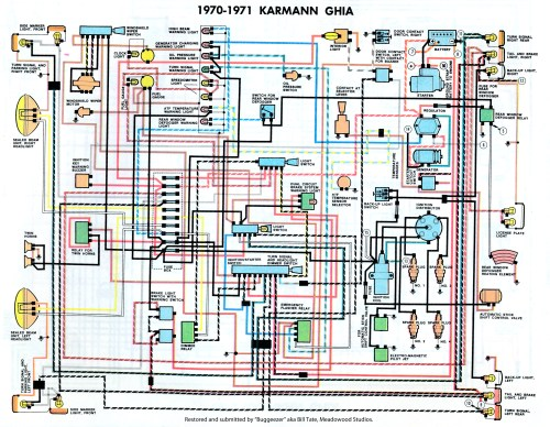 small resolution of coil wiring diagram for 1970 volkswagen schematic diagramthesamba com karmann ghia wiring diagrams wiring diagram for