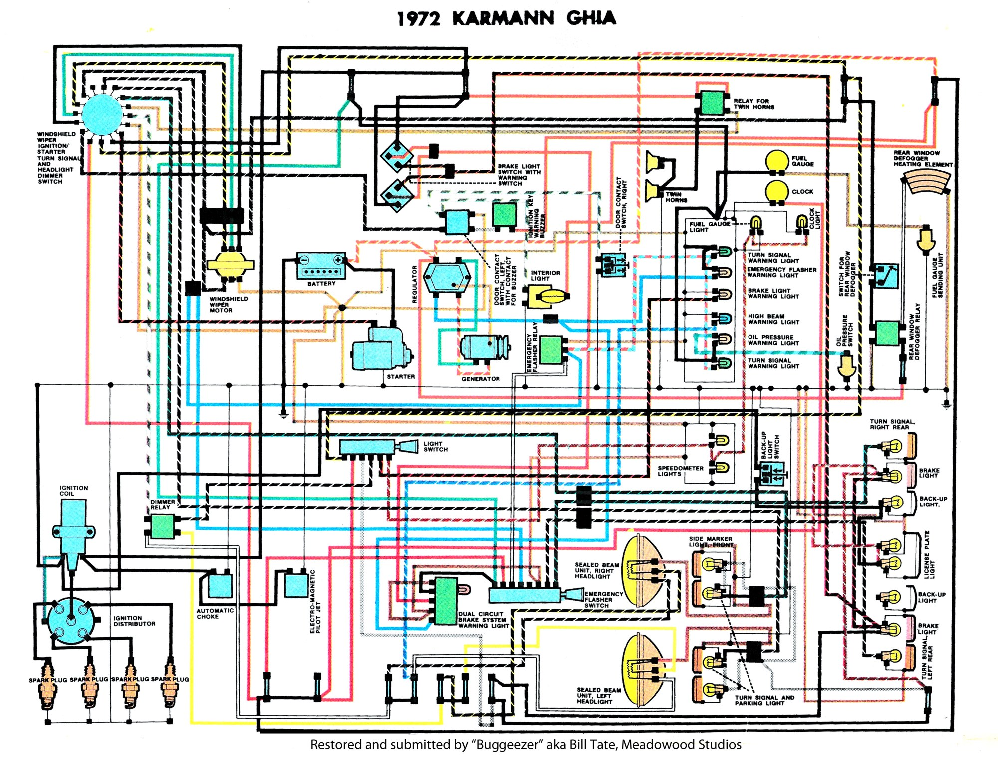 hight resolution of 1972 corvette wiring harness wiring diagram repair guides1960 corvette wiring diagram wiring library