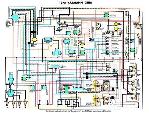 small resolution of 1972 corvette wiring harness wiring diagram repair guides1960 corvette wiring diagram wiring library