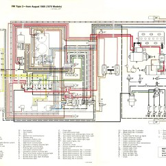 1966 Corvette Turn Signal Wiring Diagram 1991 Jeep Wrangler Thesamba Com Type 2 Diagrams